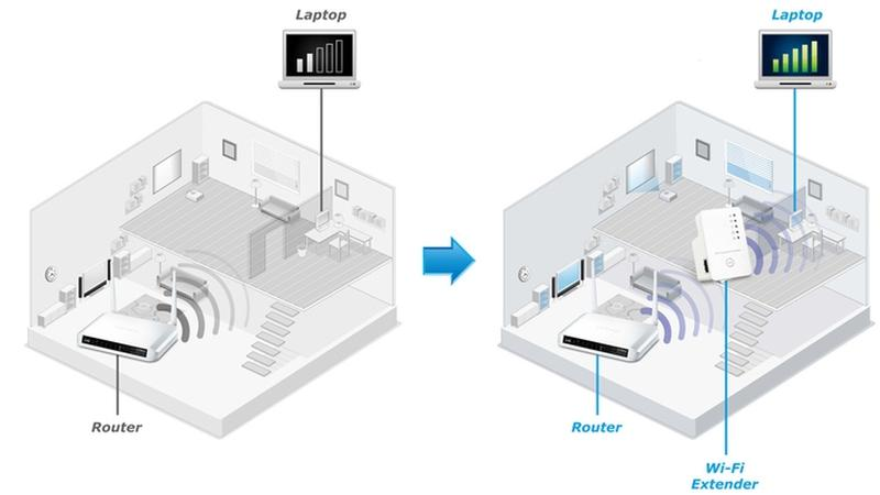 WiFi Diagram thumb thumb - How to use Old Router as a Wifi Extender - Increase Wifi Signal